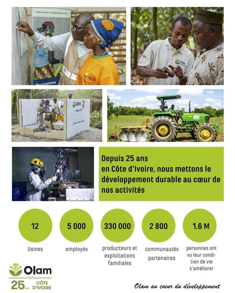 Industrie : Olam célèbre ses 25 ans d'existence en Côte d'Ivoire avec ses partenaires