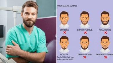 Photo de Ces styles de barbe pourraient vous rendre plus susceptibles d'attraper le coronavirus-Photos