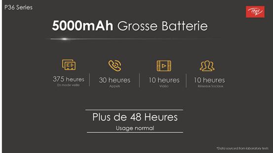 P36 et P36 pro LTE: la marque itel lance 2 smartphones à batterie puissante avec un design révolutionnaire
