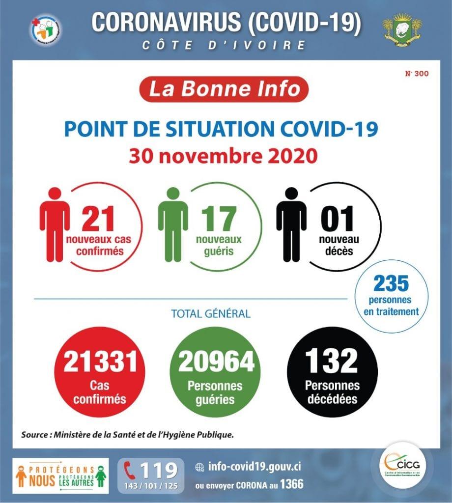 Côte d'Ivoire / Covid-19 : depuis la France, Ouattara lance une alerte générale